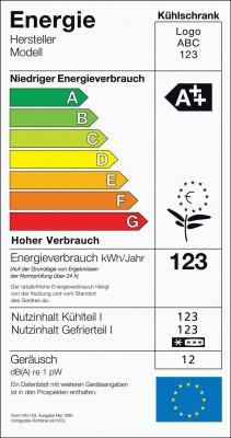 Glos fordert Energieklassen für Autos