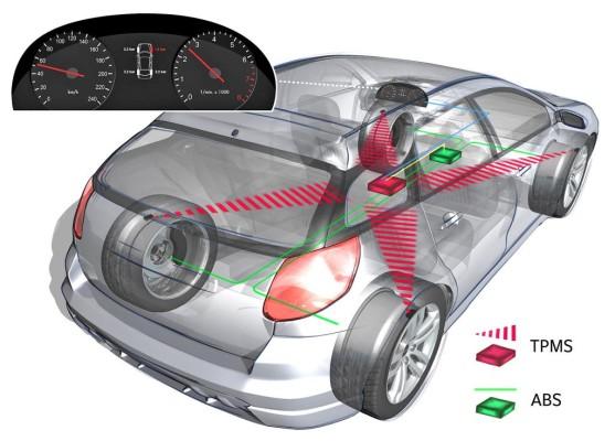 IAA 2009: Neue Technologie zur Reifendrucküberwachung