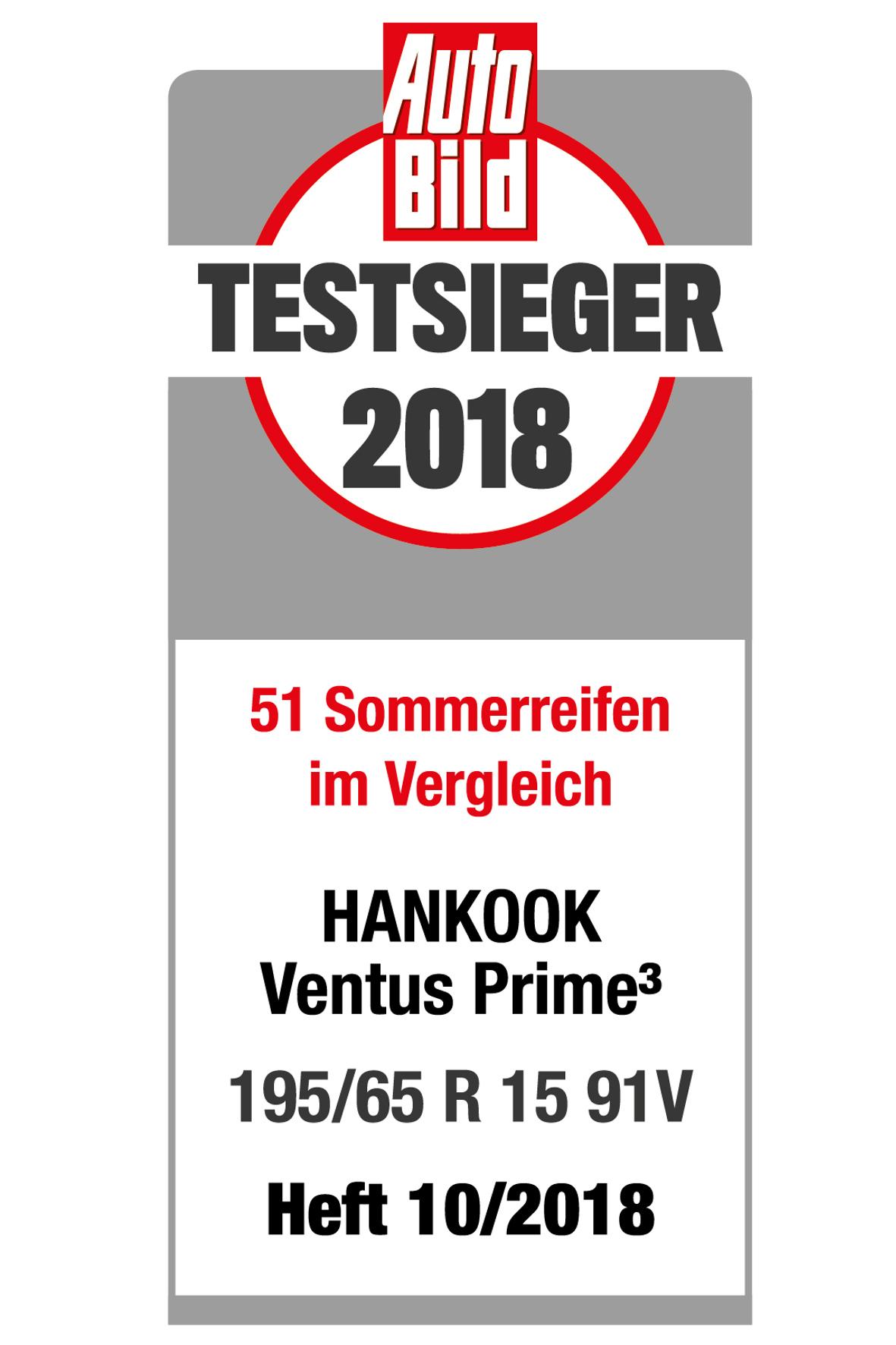 Die Auto Bild kürte den Sommerreifen Hankook Ventus Prime im wohl größten Reifentest überhaupt unter 51 geprüften Produkten nach 2016 bereits zum zweiten Mal zum Testsieger